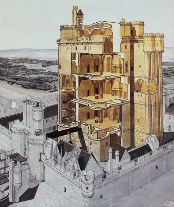 Венсенский замок. Донжон в разрезе