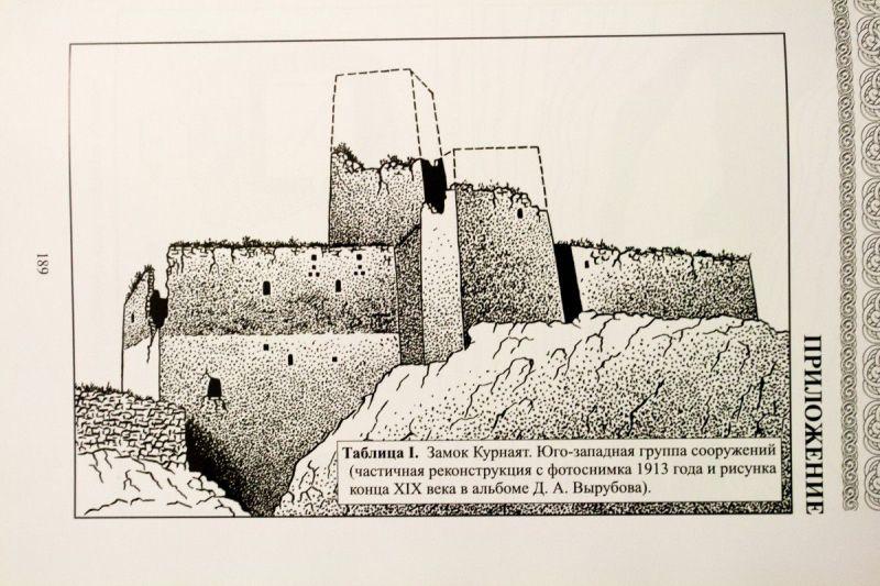 Черекское ущелье. Замок Курнаят, частичная реконструкция по фото 1913 г.