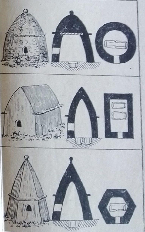 Эльтюбю. Погребальный комплекс. Типы балкарских склепов