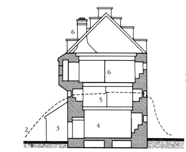 Зонебург. План-разрез главного здания