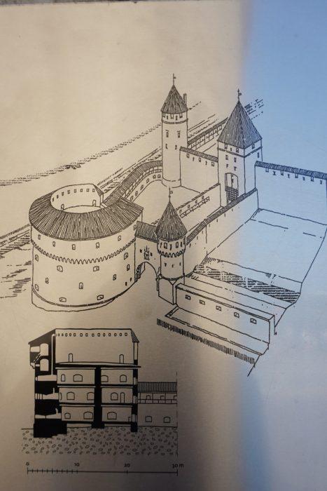 Таллин. Комплекс Больших морских ворота по состоянию на 1529 г.