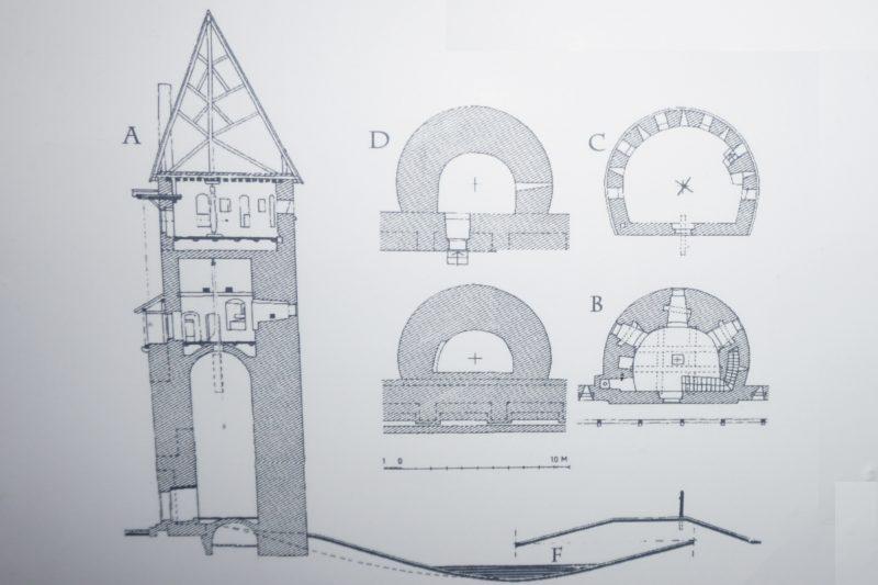 Таллин. План башни Хеллемана