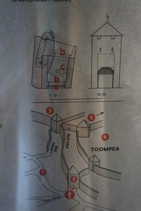 Таллин. Схема расположения ворот Пикк-Ялг