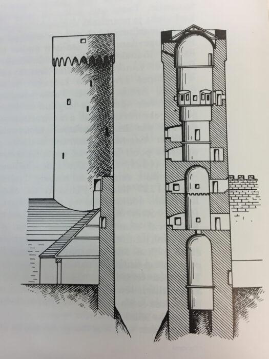 Таллин. Тоомпеа. Вид и вертикальный разрез башни Длинный Герман (обмерный чертеж 1859 г)