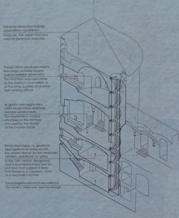 Цесис. План-разрез западной башни
